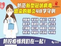6月18日福清无新增!饮食、检测、防护,这样做最有效!