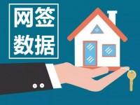 6月27日福州七县(市、区)住宅签约20套,面积2404.82㎡