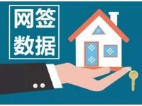 2021年4月26日福州七县(市、区)住宅签约60套,面积6366.10㎡